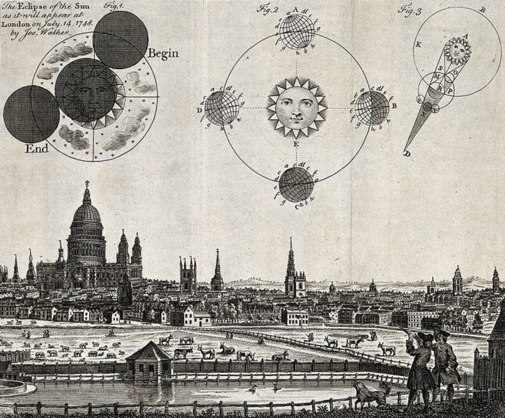 Astronomy_a_view_of_london_in_1748_with_diagrams_of_an_ecl_wellcome_v0024734-725x600-